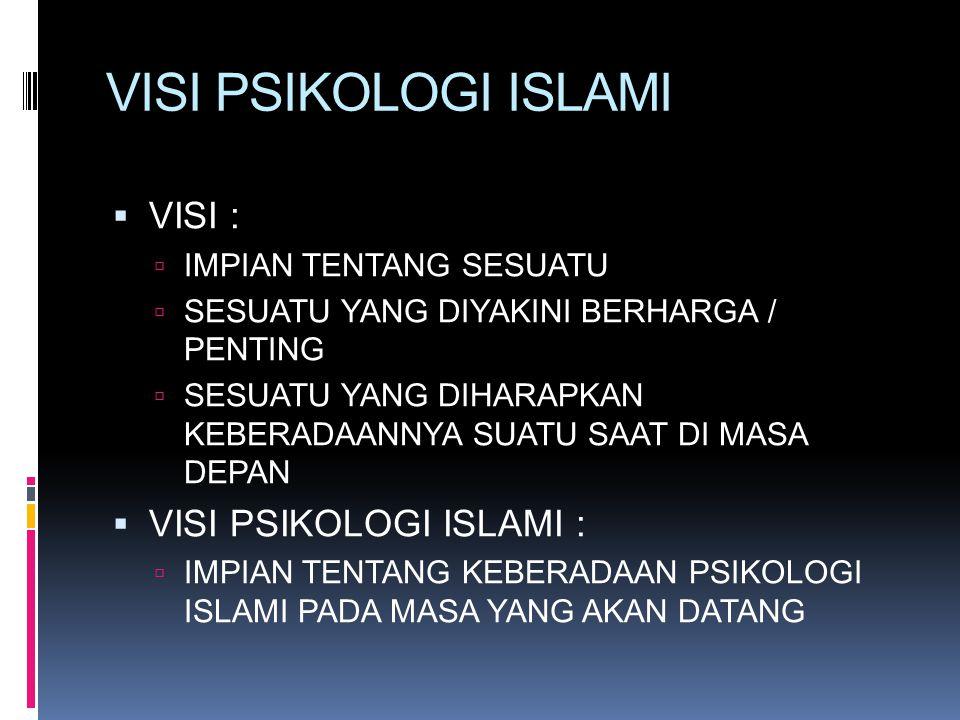 VISI PSIKOLOGI ISLAMI  VISI :  IMPIAN TENTANG SESUATU  SESUATU YANG DIYAKINI BERHARGA / PENTING  SESUATU YANG DIHARAPKAN KEBERADAANNYA SUATU SAAT