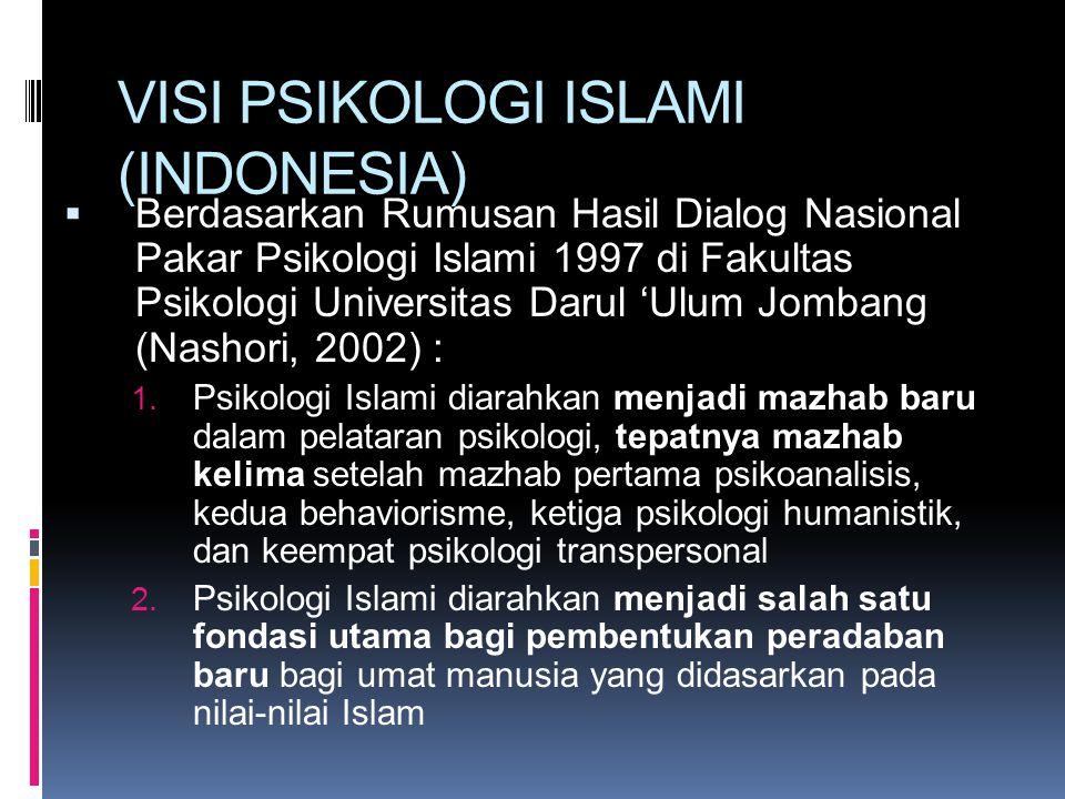 VISI PSIKOLOGI ISLAMI (INDONESIA)  Berdasarkan Rumusan Hasil Dialog Nasional Pakar Psikologi Islami 1997 di Fakultas Psikologi Universitas Darul 'Ulu