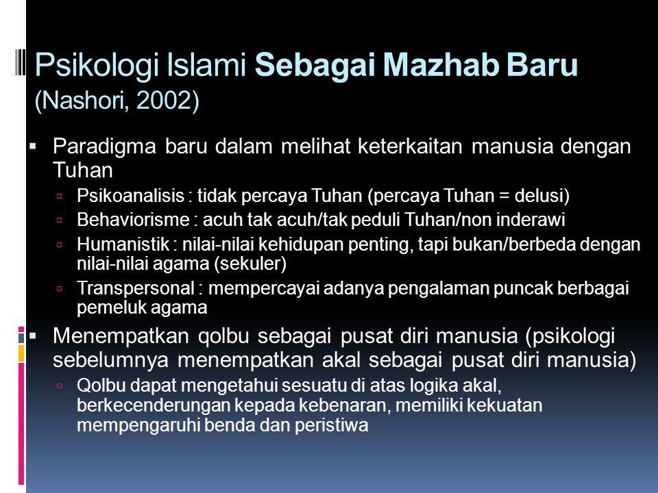 Psikologi Islami Sebagai Mazhab Baru (Nashori, 2002)  Paradigma baru dalam melihat keterkaitan manusia dengan Tuhan  Psikoanalisis : tidak percaya T