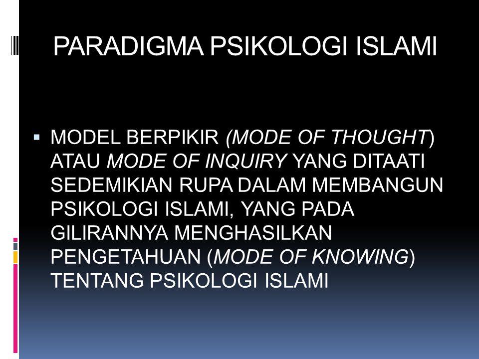 PARADIGMA PSIKOLOGI ISLAMI  MODEL BERPIKIR (MODE OF THOUGHT) ATAU MODE OF INQUIRY YANG DITAATI SEDEMIKIAN RUPA DALAM MEMBANGUN PSIKOLOGI ISLAMI, YANG