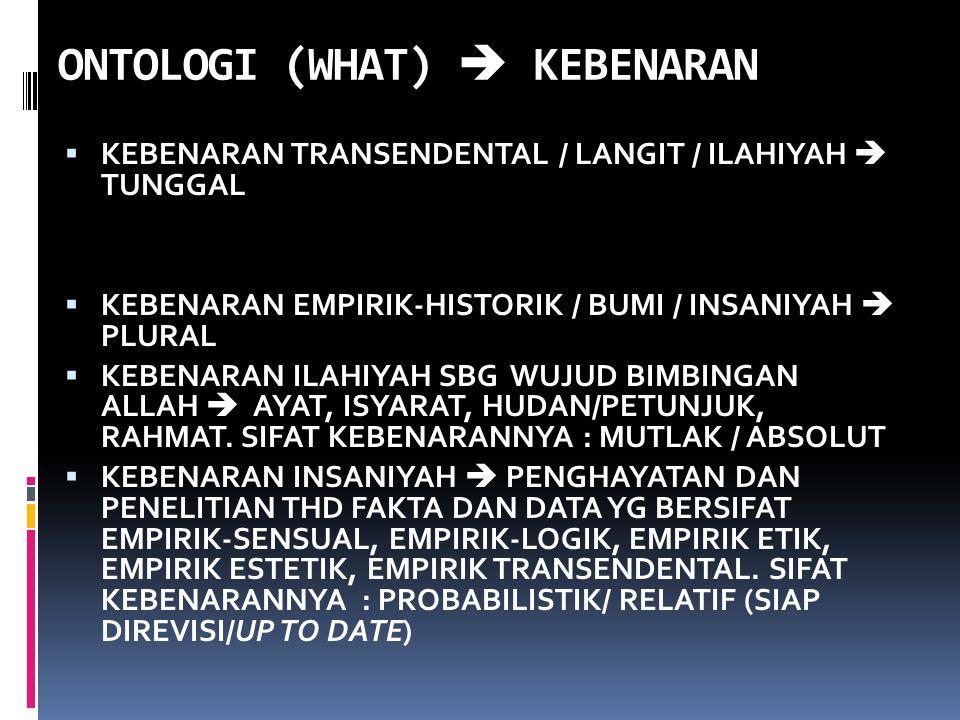 ONTOLOGI (WHAT)  KEBENARAN  KEBENARAN TRANSENDENTAL / LANGIT / ILAHIYAH  TUNGGAL  KEBENARAN EMPIRIK-HISTORIK / BUMI / INSANIYAH  PLURAL  KEBENAR