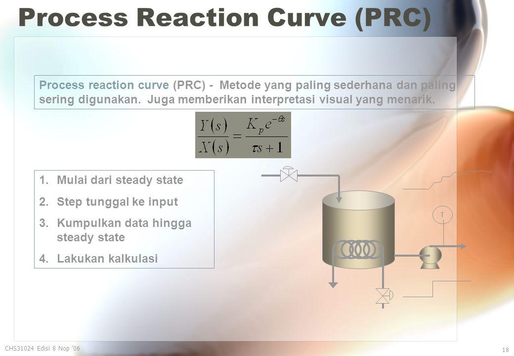 Process Reaction Curve (PRC) CHS31024 Edisi 8 Nop 06 18 Process reaction curve (PRC) - Metode yang paling sederhana dan paling sering digunakan.