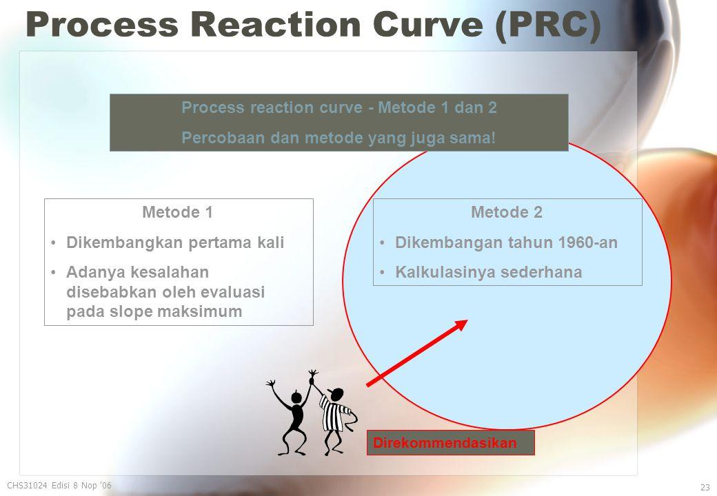 Process Reaction Curve (PRC) CHS31024 Edisi 8 Nop 06 23 Direkommendasikan Process reaction curve - Metode 1 dan 2 Percobaan dan metode yang juga sama.