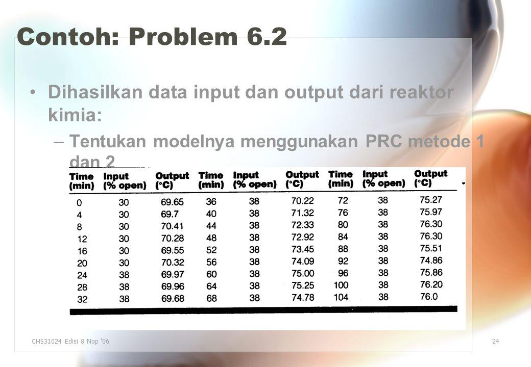 Contoh: Problem 6.2 Dihasilkan data input dan output dari reaktor kimia: –Tentukan modelnya menggunakan PRC metode 1 dan 2 CHS31024 Edisi 8 Nop 0624
