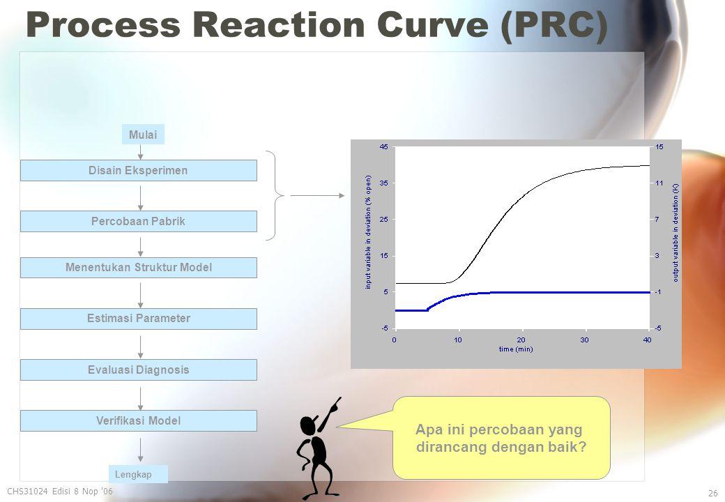 Process Reaction Curve (PRC) CHS31024 Edisi 8 Nop 06 26 Apa ini percobaan yang dirancang dengan baik.