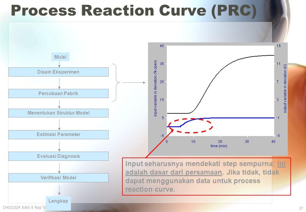 Process Reaction Curve (PRC) CHS31024 Edisi 8 Nop 06 27 Input seharusnya mendekati step sempurna; ini adalah dasar dari persamaan.