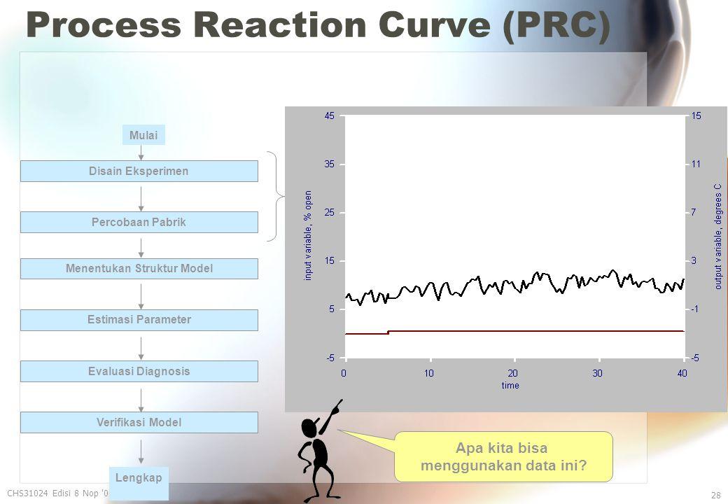 Process Reaction Curve (PRC) CHS31024 Edisi 8 Nop 06 28 Apa kita bisa menggunakan data ini.