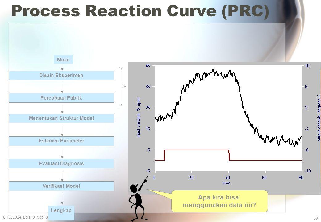 Process Reaction Curve (PRC) CHS31024 Edisi 8 Nop 06 30 Apa kita bisa menggunakan data ini.