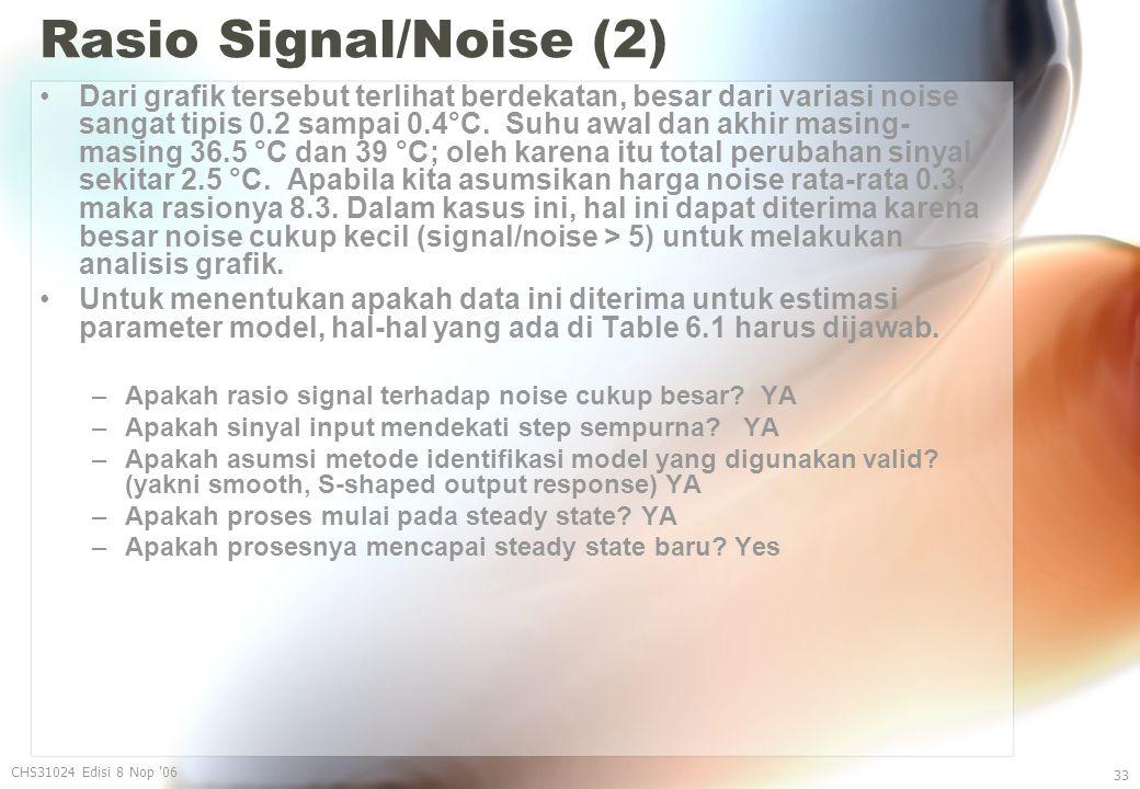 Rasio Signal/Noise (2) Dari grafik tersebut terlihat berdekatan, besar dari variasi noise sangat tipis 0.2 sampai 0.4°C.