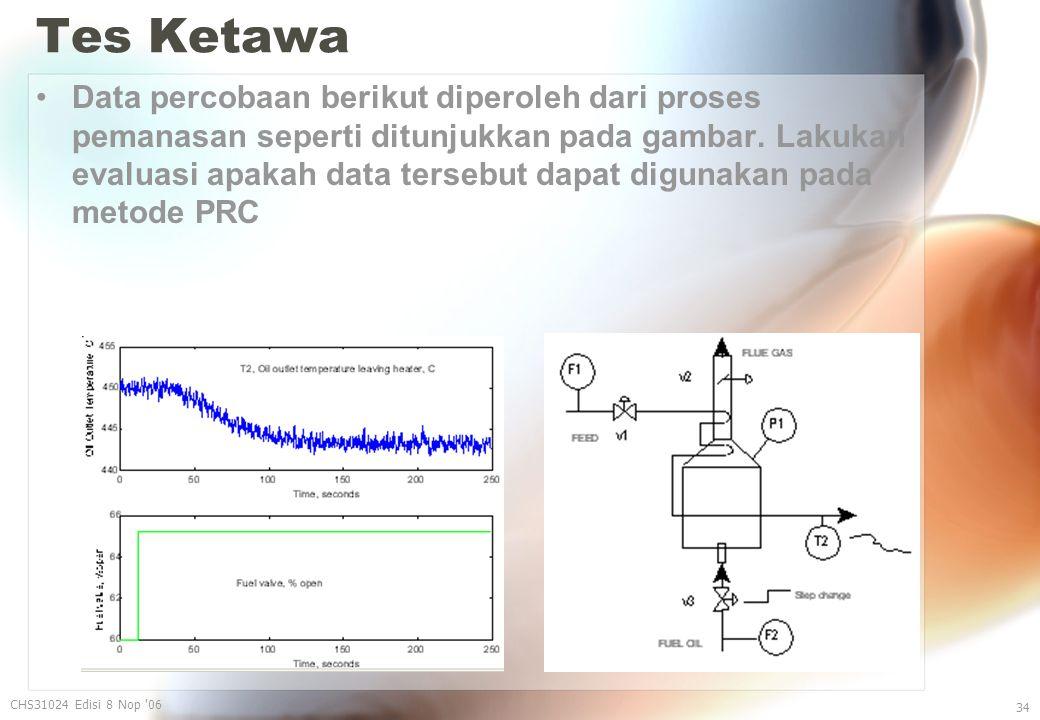 Tes Ketawa Data percobaan berikut diperoleh dari proses pemanasan seperti ditunjukkan pada gambar.