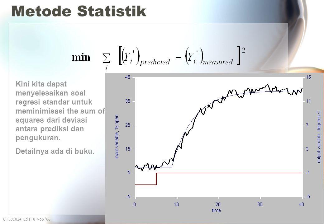 Metode Statistik CHS31024 Edisi 8 Nop 06 44 Kini kita dapat menyelesaikan soal regresi standar untuk meminimisasi the sum of squares dari deviasi antara prediksi dan pengukuran.
