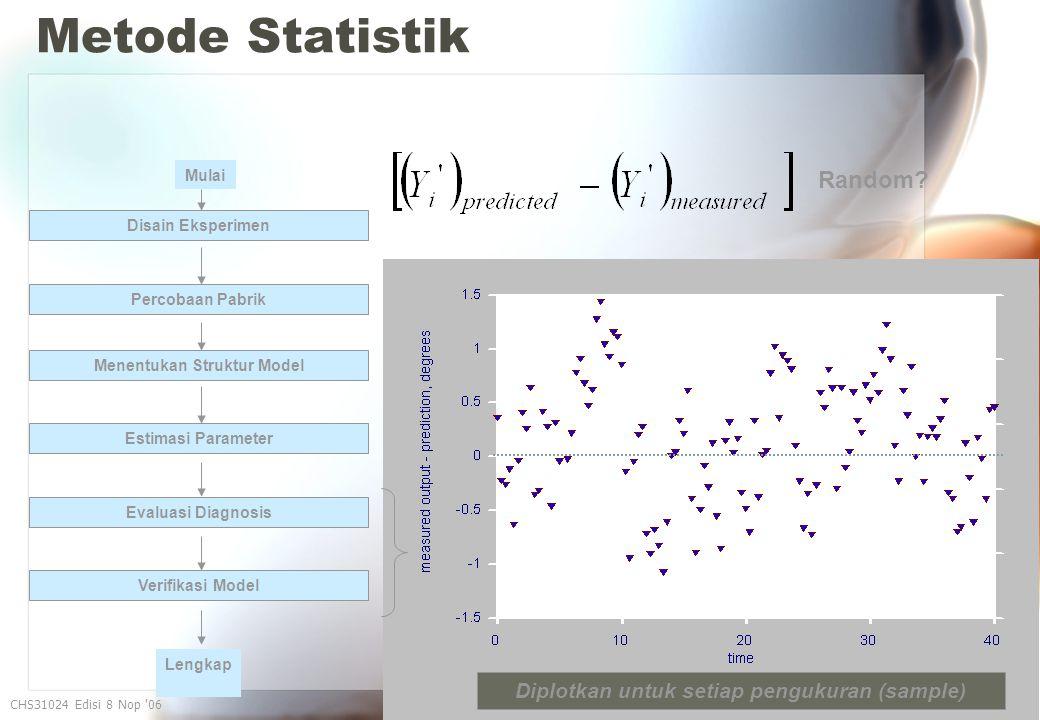 Metode Statistik CHS31024 Edisi 8 Nop 06 46 Random.
