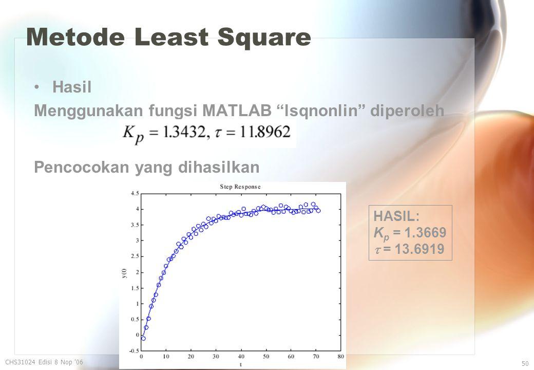 Metode Least Square Hasil Menggunakan fungsi MATLAB lsqnonlin diperoleh Pencocokan yang dihasilkan CHS31024 Edisi 8 Nop 06 50 HASIL: K p = 1.3669  = 13.6919