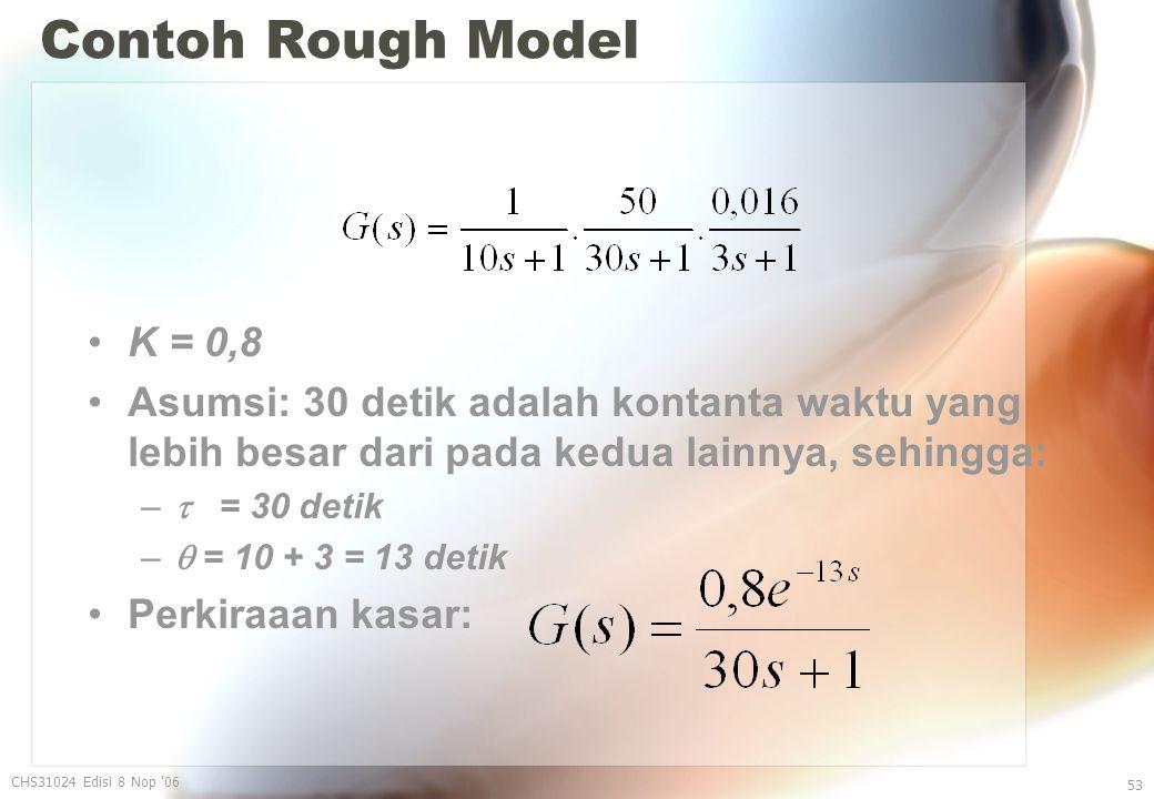 Contoh Rough Model K = 0,8 Asumsi: 30 detik adalah kontanta waktu yang lebih besar dari pada kedua lainnya, sehingga: –  = 30 detik –  = 10 + 3 = 13 detik Perkiraaan kasar: CHS31024 Edisi 8 Nop 06 53