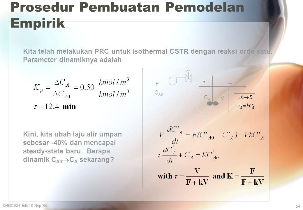 Prosedur Pembuatan Pemodelan Empirik CHS31024 Edisi 8 Nop 06 54 F C A0 V CACA Kita telah melakukan PRC untuk isothermal CSTR dengan reaksi orde satu.
