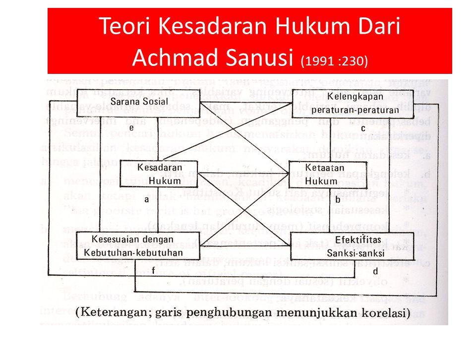 Teori Kesadaran Hukum Dari Achmad Sanusi (1991 :230)