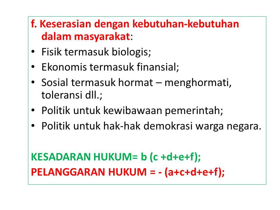 f. Keserasian dengan kebutuhan-kebutuhan dalam masyarakat: Fisik termasuk biologis; Ekonomis termasuk finansial; Sosial termasuk hormat – menghormati,
