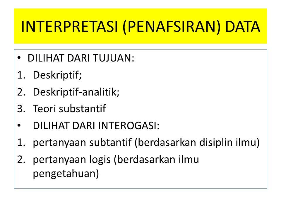 INTERPRETASI (PENAFSIRAN) DATA DILIHAT DARI TUJUAN: 1.Deskriptif; 2.Deskriptif-analitik; 3.Teori substantif DILIHAT DARI INTEROGASI: 1.pertanyaan subt
