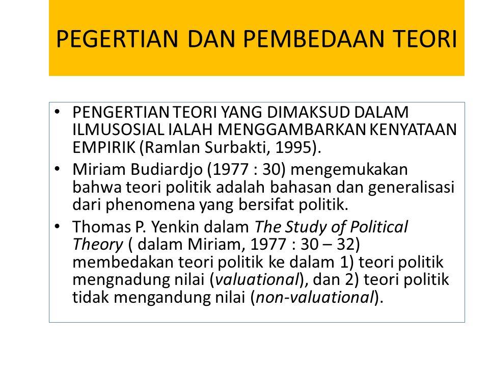 PEGERTIAN DAN PEMBEDAAN TEORI PENGERTIAN TEORI YANG DIMAKSUD DALAM ILMUSOSIAL IALAH MENGGAMBARKAN KENYATAAN EMPIRIK (Ramlan Surbakti, 1995). Miriam Bu