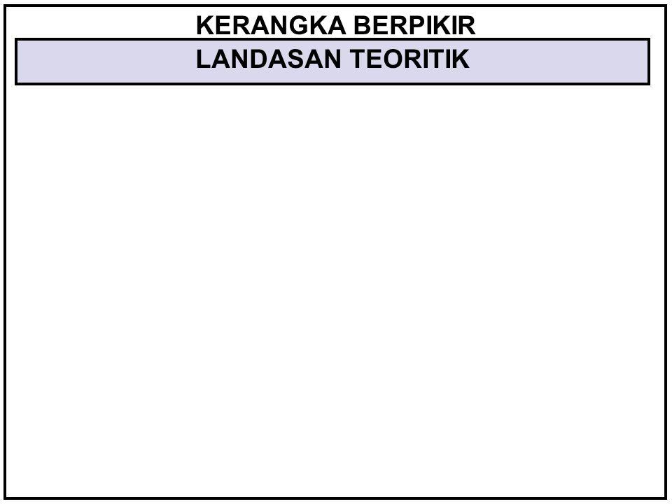 KERANGKA BERPIKIR FAKTA EMPIRIK Pasca 1 LPMP/BDK Evaluation/Planning Workshop 20 – 23 Mei 2010 di Hotel Ambhara Peserta Klaster 5 LPMP Malut BDK Papua Surabaya Denpasar NTB NTT Bali Jatim