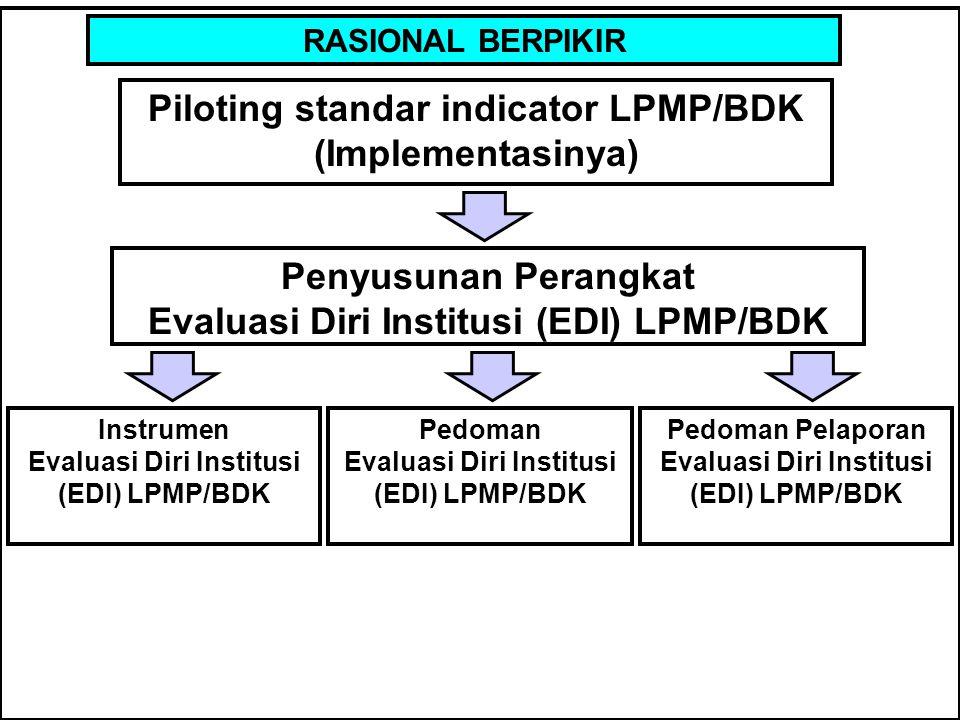 KERANGKA BERPIKIR RASIONAL BERPIKIR LPMPBDK Standar, Komponen Indikator Permendiknas 07/ 2007 Indikator Draft Instrumen Standar, Komponen Indikator KMA 345/ 2004 Indikator Draft Instrumen Instrumen Evaluasi Diri Institusi (EDI) LPMP/BDK