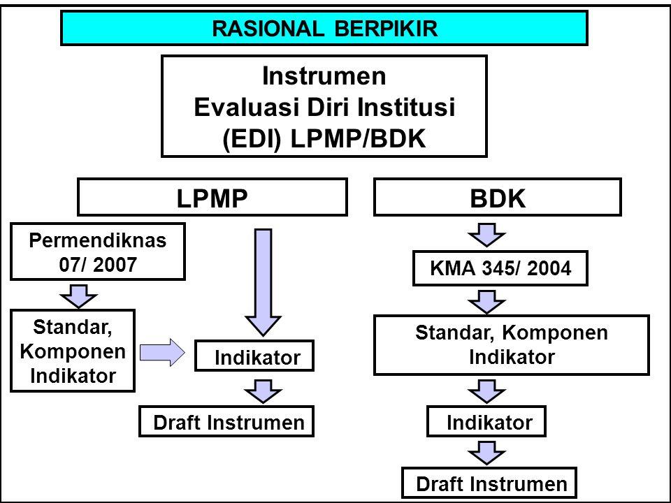 ALTERNATIF SKENARIO LPMP Penyusunan Instrumen Evaluasi Diri Institusi (EDI) LPMP