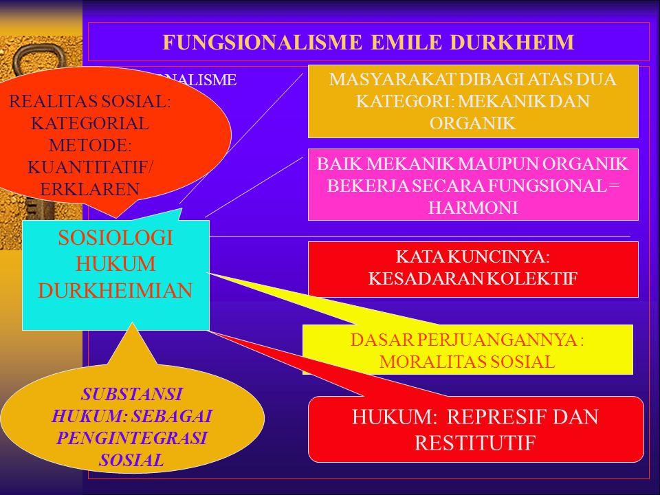 FUNSIONALISME KONFLIK MARXIAN MARXIAN SOSIOLOGI HUKUM MARXIAN REALITAS SOSIAL: ANTAGONISTIK SIFAT MASYARAKAT: KLASIFIKASI KATA KUNCI: KONFLIK SUBSTANSI HUKUM: ALAT KEKUASAAN HEGEMONISTIK EKSPLOITATIF SIFAT HUKUM: REPRESIF INTI SOSIOLOGI HUKUM: KEADILAN SOSIAL METODE: DIALEKTIKA = TESIS – ANTI TESIS - SINTESIS