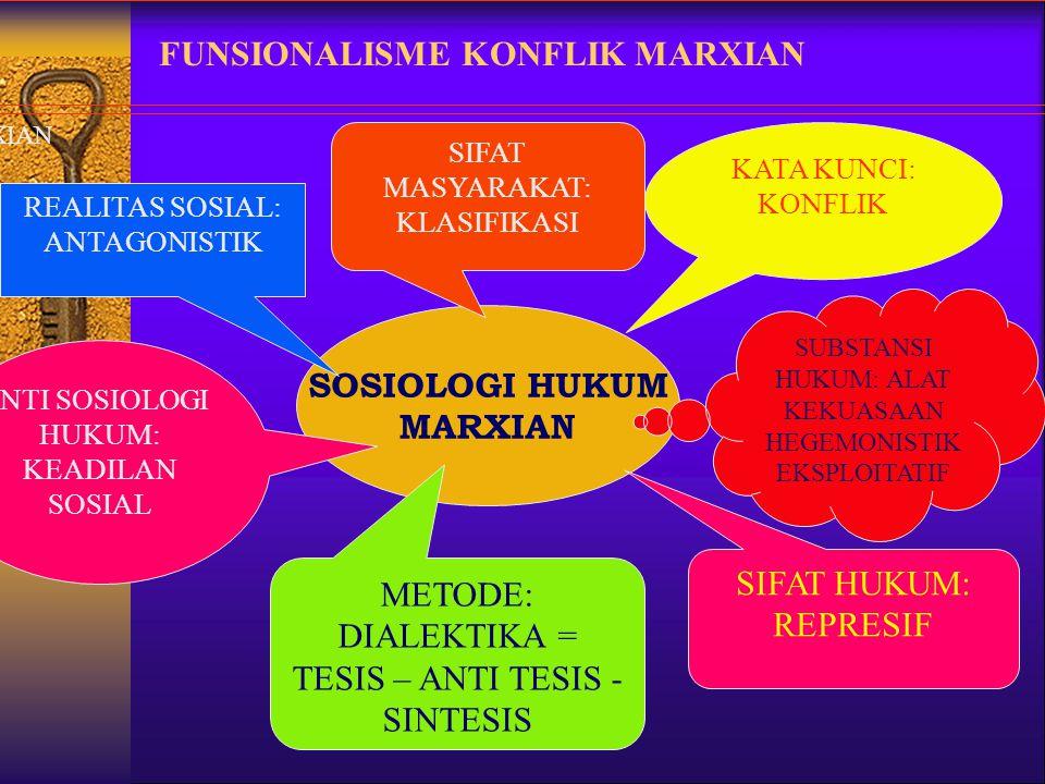 SOSIOLOGI HUKUM WEBERIAN WEBERIAN SOSIOLOGI HUKUM MAX WEBER REALITAS SOSIAL: MIKRO REALITAS SOSIAL: BERMAKNA SUBSTANSI HUKUM: RASIONAL BERTUJUAN METODE: KUALITATIF = VERSTEHEN SIFAT HUKUM: RASIONAL BIROKRATIS INTI SOSIOLOGI HUKUM: BIROKRASI KATA KUNCI: TIPE IDEAL (IDEAL TYPE)