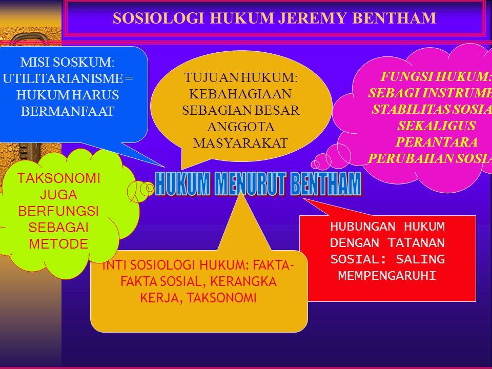 SOSIOLOGI HUKUM JEREMY BENTHAM BENTHAM TUJUAN HUKUM: KEBAHAGIAAN SEBAGIAN BESAR ANGGOTA MASYARAKAT FUNGSI HUKUM: SEBAGI INSTRUMEN STABILITAS SOSIAL SE