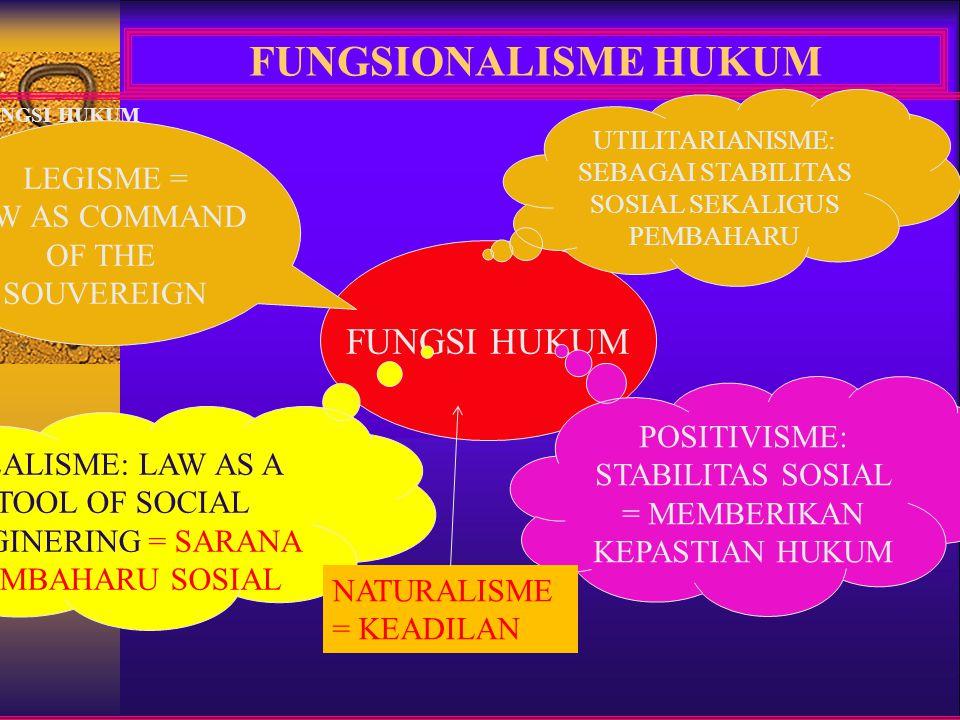 FUNGSIONALISME HUKUM FUNGSI HUKUM POSITIVISME: STABILITAS SOSIAL = MEMBERIKAN KEPASTIAN HUKUM REALISME: LAW AS A TOOL OF SOCIAL ENGINERING = SARANA PE