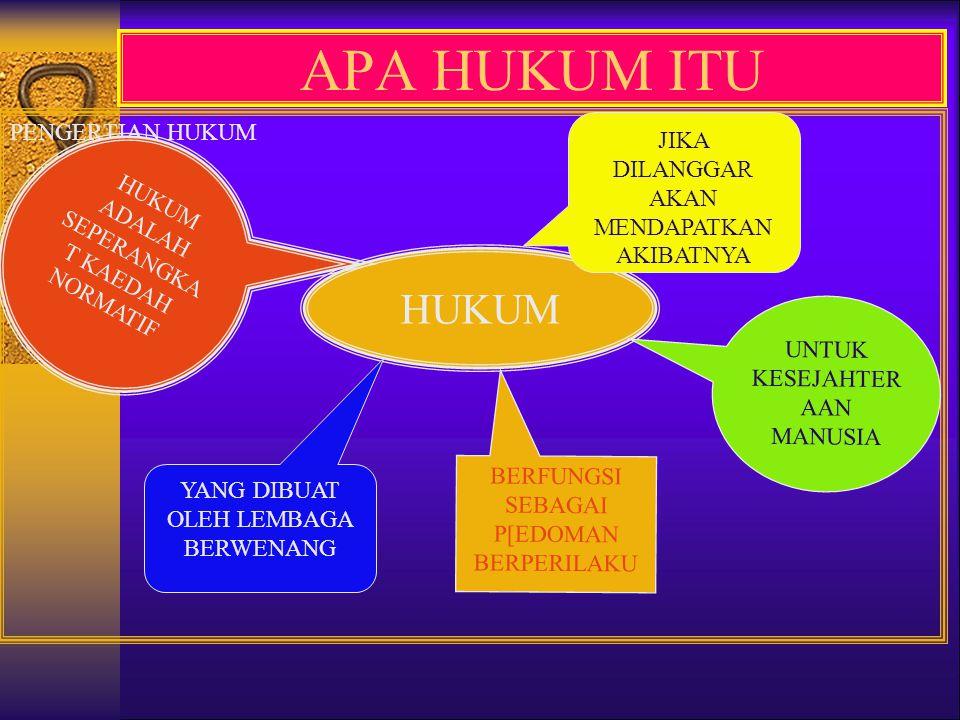 HUKUM SEBAGAI NORMA NORMA HUKUM NORMA NORMA AGAMA = KITAB SUCI SEBAGAI FIRMAN TUHAN NORMA SOSIAL KEMASYARAKATAN = ADAT BUDAYA ATAU KEBIASAAN NORMA KESUSILAAN = HATI NURANI MANUSIA ATAU SERING DISEBUT HATI KECIL NORMA HUKUM: -UNDANG-UNDANG -YURISPRUDENSI -KEBIASAAN -PERJANJIAN -DOKTRIN
