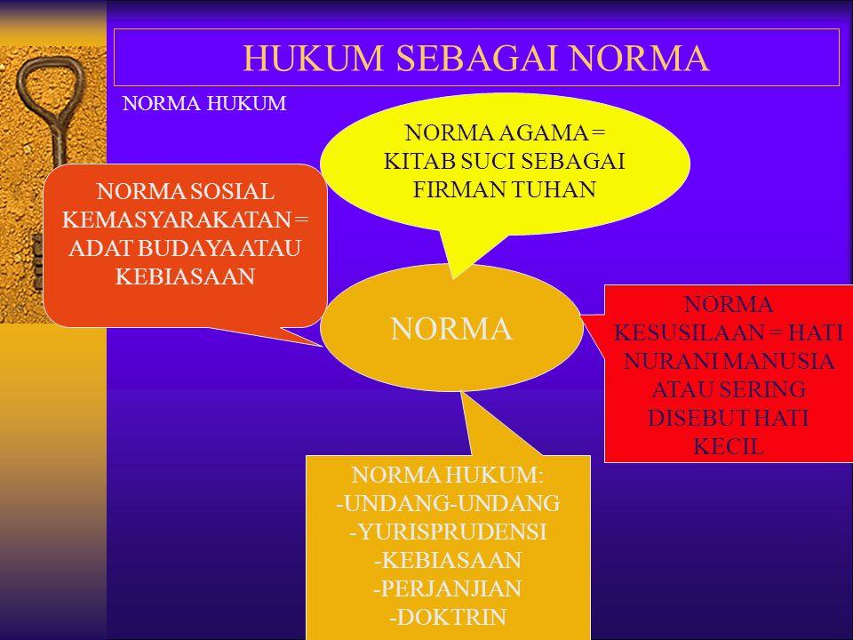 HUKUM SEBAGAI NORMA NORMA HUKUM NORMA NORMA AGAMA = KITAB SUCI SEBAGAI FIRMAN TUHAN NORMA SOSIAL KEMASYARAKATAN = ADAT BUDAYA ATAU KEBIASAAN NORMA KES