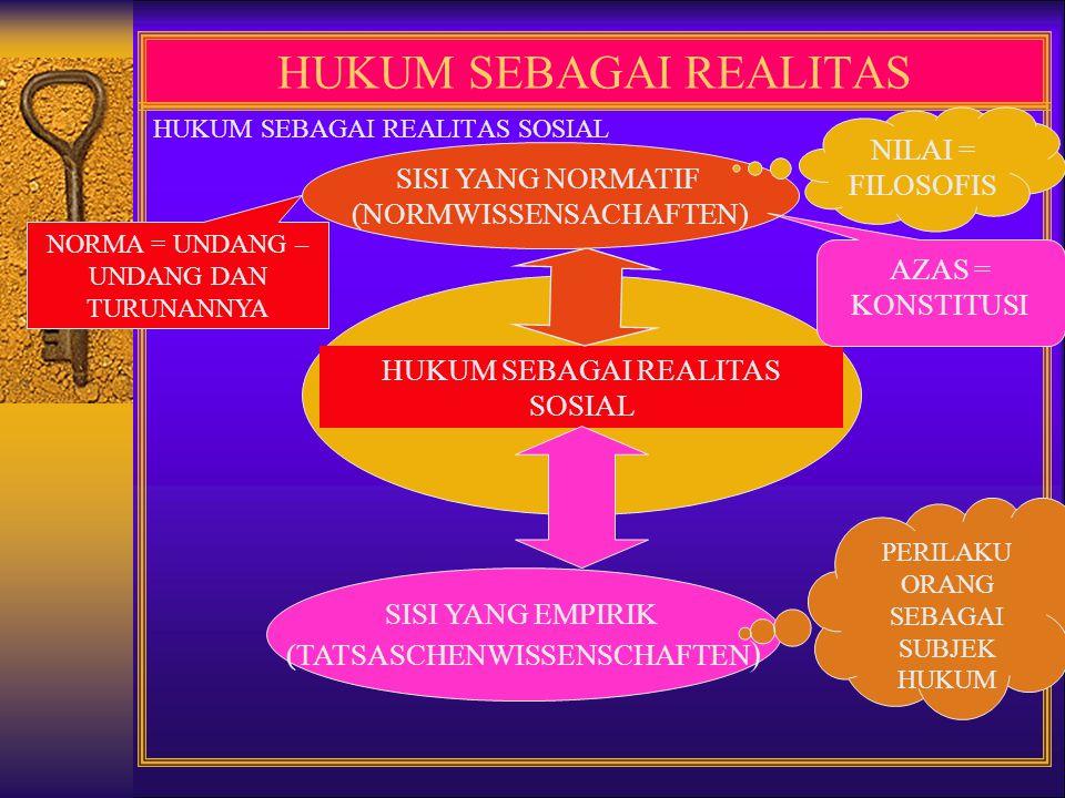 HUKUM SEBAGAI REALITAS HUKUM SEBAGAI REALITAS SOSIAL SISI YANG NORMATIF (NORMWISSENSACHAFTEN) SISI YANG EMPIRIK (TATSASCHENWISSENSCHAFTEN ) NILAI = FI