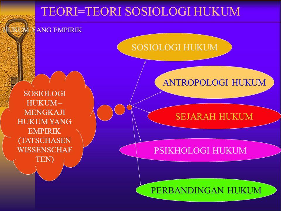 PARADIGMA-PARADIGMA SOSIOLOGI HUKUM PARADIGMA SOSIOLOGI HUKUM PARADIGMA DALAM SOSIOLOGI HUKUM STRUKTURALISME FUNGSIONAL (EMILE DURKHEIM) STRUKTURALISME KONFLIK (KARL MARX) SOSIOLOGI INTERPRETATIV (MAX WEBER) SOSIOLOGI KONSTRUKSIONISME (PETER L.
