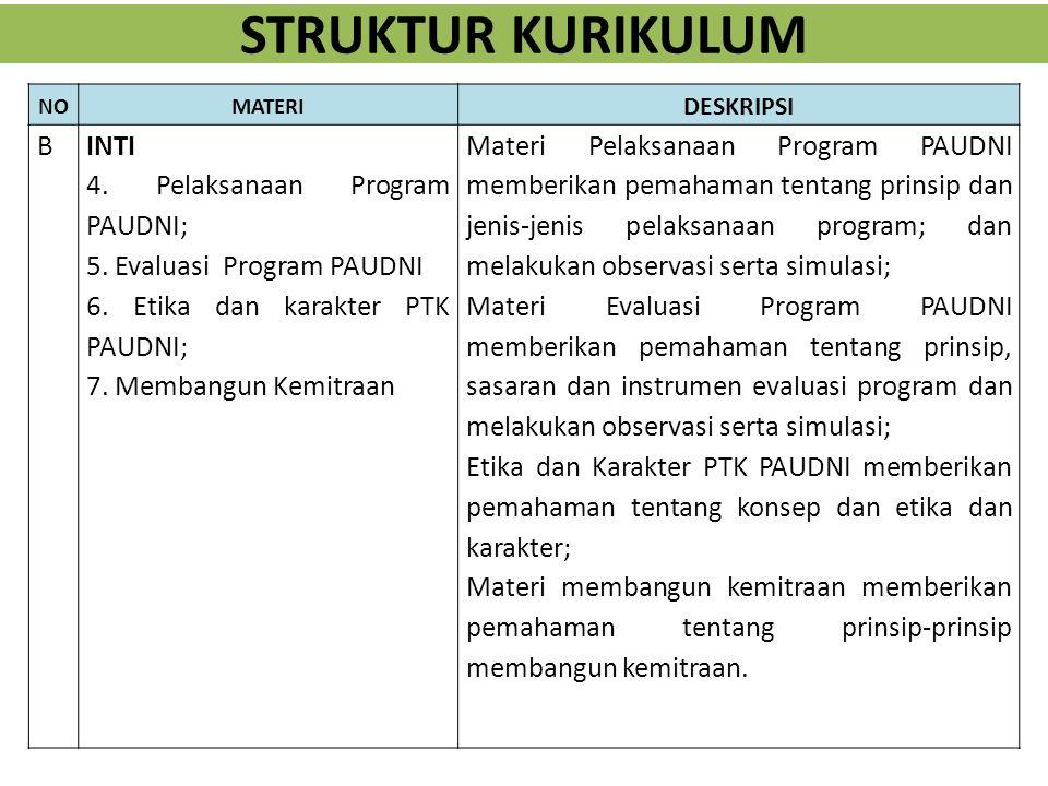 STRUKTUR KURIKULUM NOMATERI DESKRIPSI A KEBIJAKAN 1.Kebijakan Dinas Pendidikan 2.Kebijakan BP-PAUDNI Materi kebijakan memberikan kemampuan bagi pesert