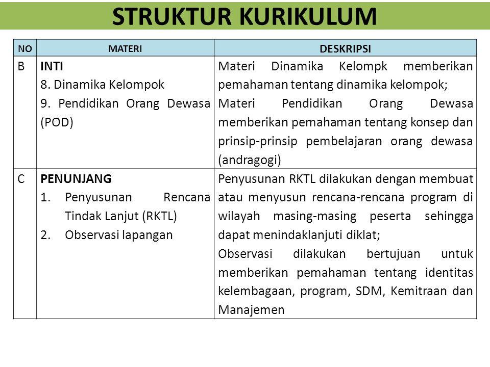 STRUKTUR KURIKULUM NOMATERI DESKRIPSI BINTI 4. Pelaksanaan Program PAUDNI; 5. Evaluasi Program PAUDNI 6. Etika dan karakter PTK PAUDNI; 7. Membangun K