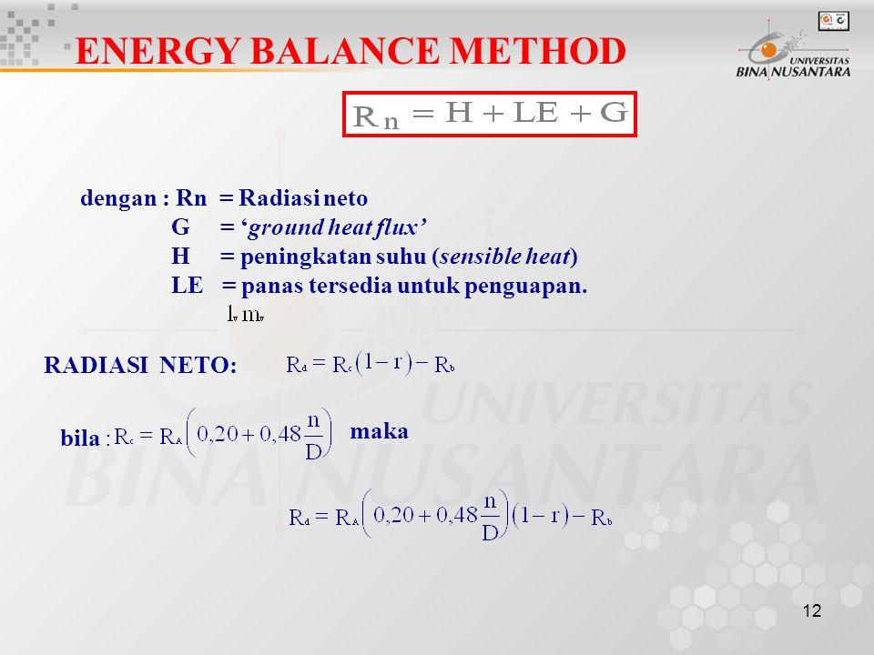 11 dengan : = kerapatan udara (air density) = kerapatan air (water density) = kecepatan angin (diukur di ketinggian 2 m) = elevasi pengukuran (biasanya 2 m) = kekasaran permukaan = tetapan von Karman = tekanan udara k p