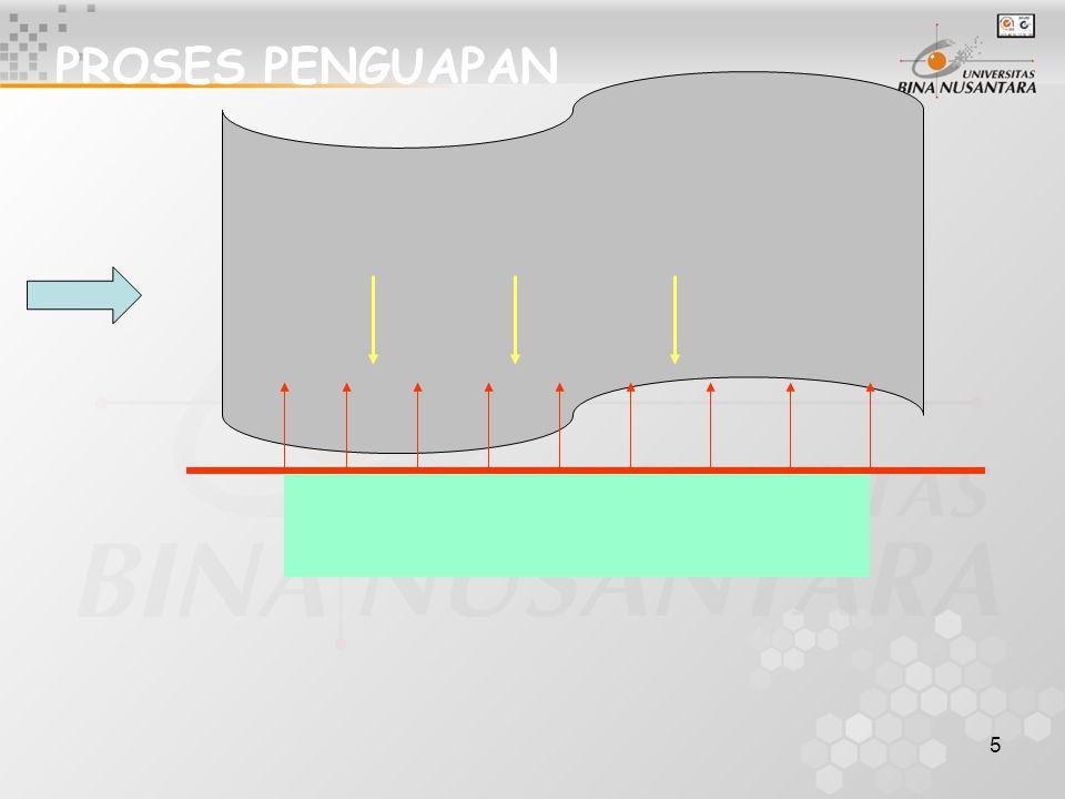 4 PENGUAPAN ( EVAPORATION ) Proses perubahan dari zat cair / padat menjadi gas Beberapa difinisi tentang penguapan : PENGUAPAN : Proses tranfer moisture dari permukaan bumi ke atmosfir.