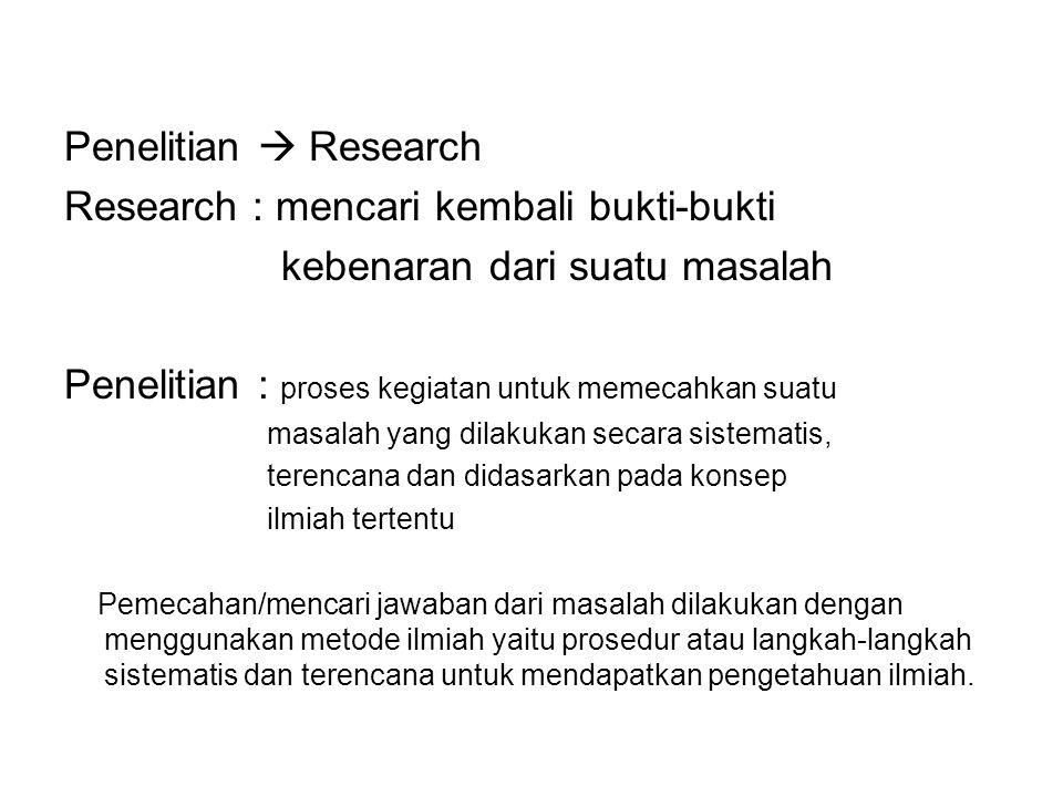 Penelitian  Research Research : mencari kembali bukti-bukti kebenaran dari suatu masalah Penelitian : proses kegiatan untuk memecahkan suatu masalah