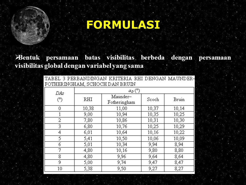 FORMULASI  Bentuk persamaan batas visibilitas berbeda dengan persamaan visibilitas global dengan variabel yang sama