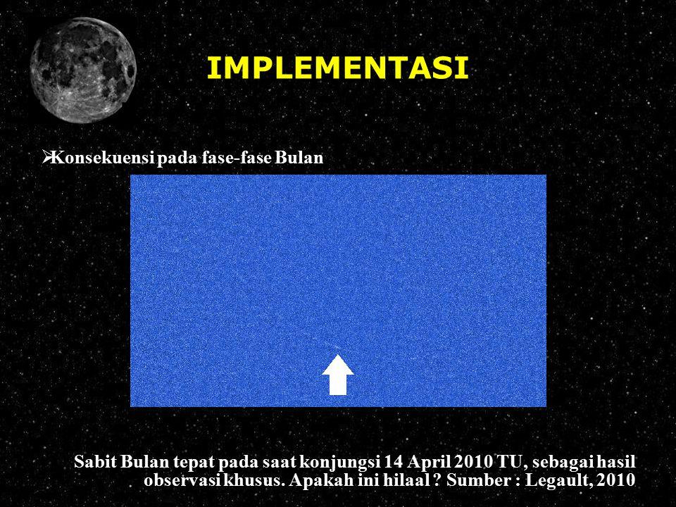 IMPLEMENTASI  Konsekuensi pada fase-fase Bulan Sabit Bulan tepat pada saat konjungsi 14 April 2010 TU, sebagai hasil observasi khusus. Apakah ini hil