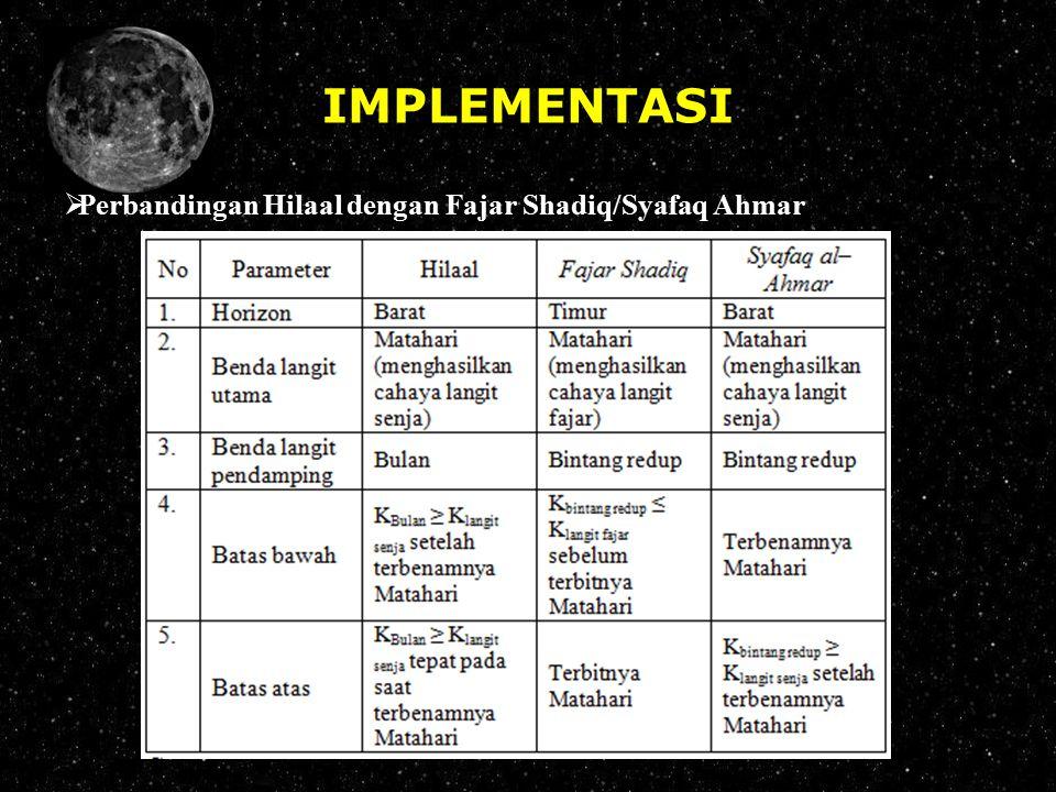 IMPLEMENTASI  Perbandingan Hilaal dengan Fajar Shadiq/Syafaq Ahmar