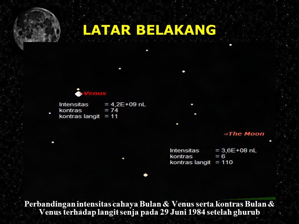 LATAR BELAKANG Perbandingan intensitas cahaya Bulan & Venus serta kontras Bulan & Venus terhadap langit senja pada 29 Juni 1984 setelah ghurub