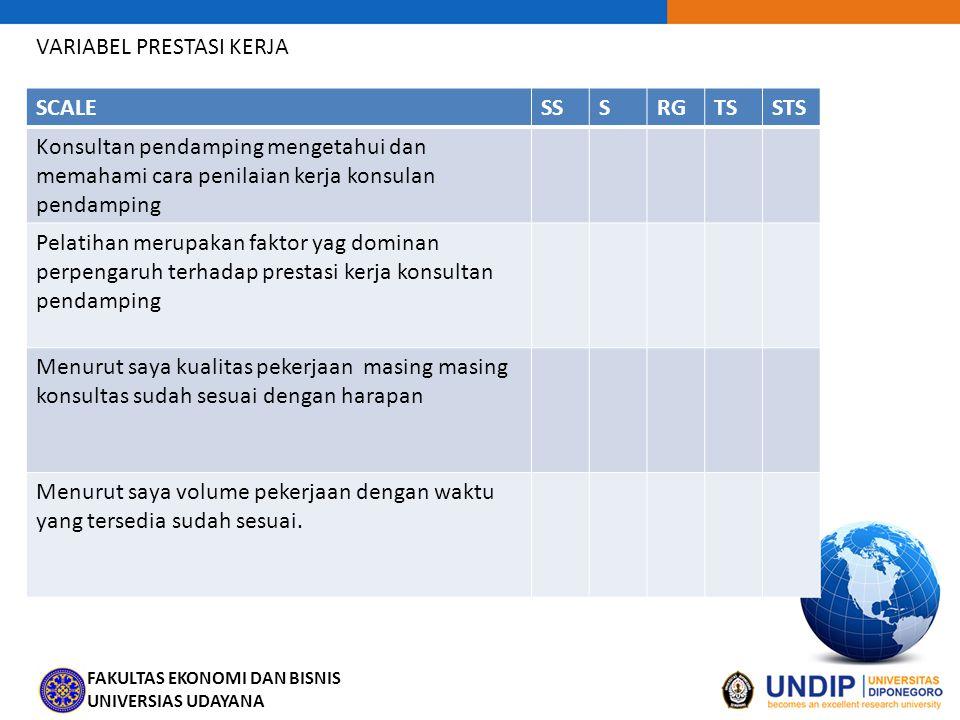 FAKULTAS EKONOMI DAN BISNIS UNIVERSIAS UDAYANA SCALESSSRGTSSTS Konsultan pendamping mengetahui dan memahami cara penilaian kerja konsulan pendamping P