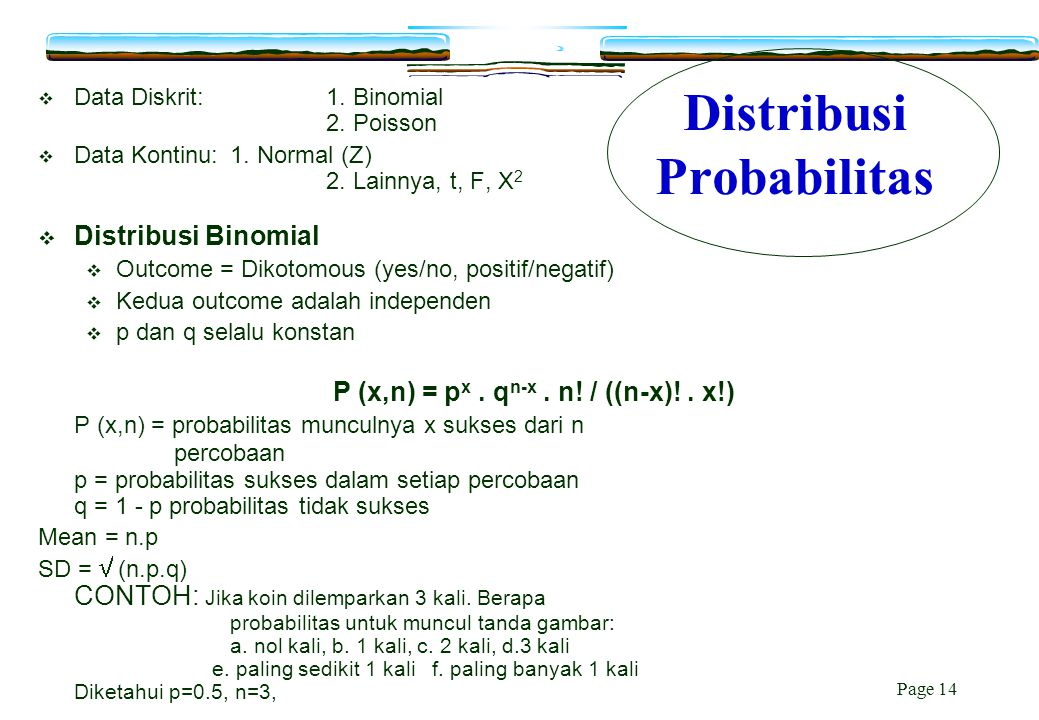 Page 14 Distribusi Probabilitas  Data Diskrit: 1. Binomial 2. Poisson  Data Kontinu: 1. Normal (Z) 2. Lainnya, t, F, X 2  Distribusi Binomial  Out