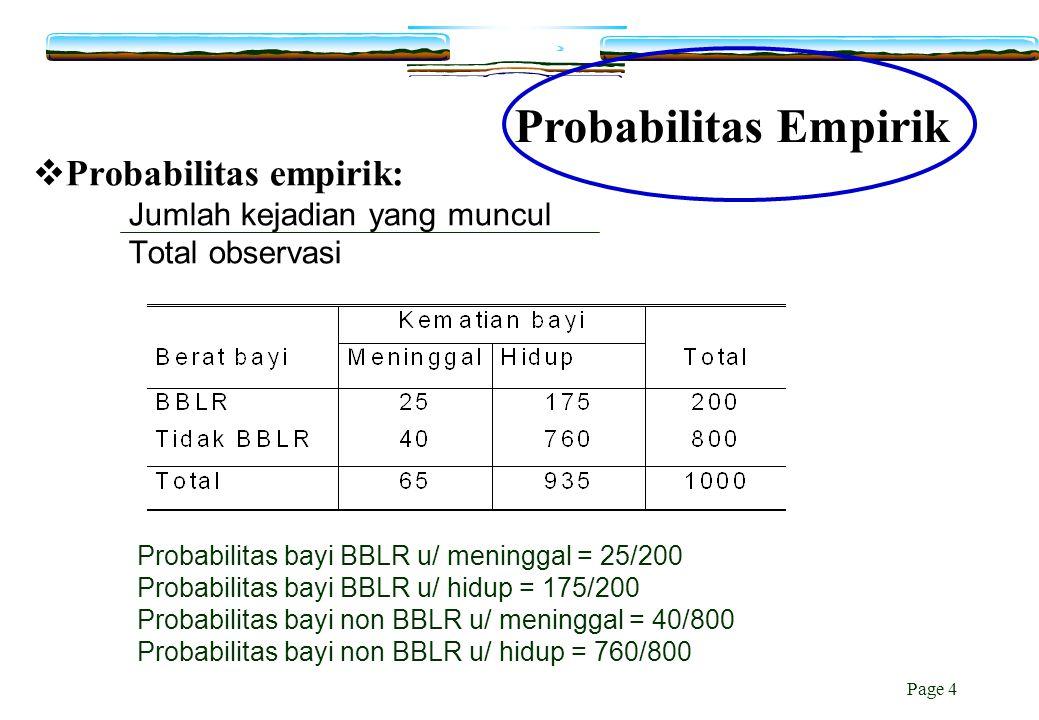 Page 4  Probabilitas empirik: Jumlah kejadian yang muncul Total observasi Probabilitas bayi BBLR u/ meninggal = 25/200 Probabilitas bayi BBLR u/ hidu
