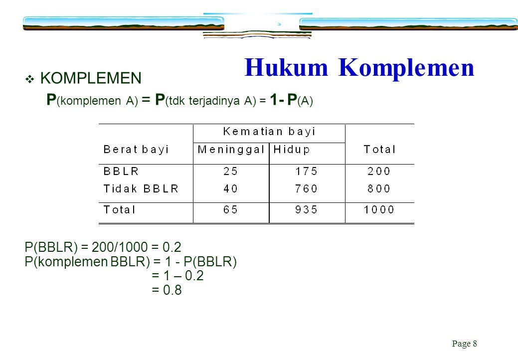 Page 8 Hukum Komplemen  KOMPLEMEN P (komplemen A) = P (tdk terjadinya A) = 1- P (A) P(BBLR) = 200/1000 = 0.2 P(komplemen BBLR) = 1 - P(BBLR) = 1 – 0.