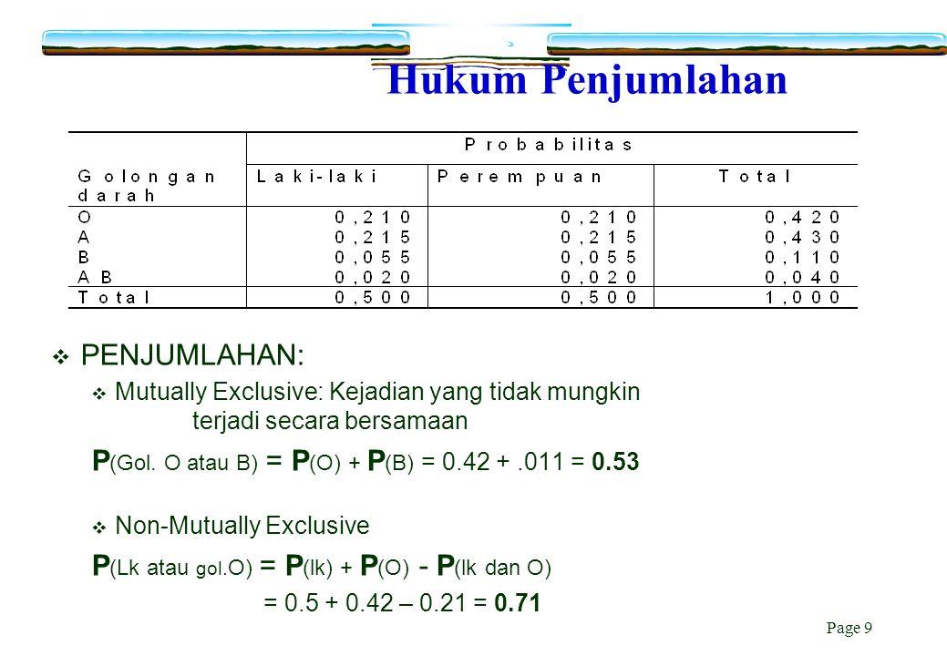 Page 9 Hukum Penjumlahan  PENJUMLAHAN:  Mutually Exclusive: Kejadian yang tidak mungkin terjadi secara bersamaan P (Gol. O atau B) = P (O) + P (B) =