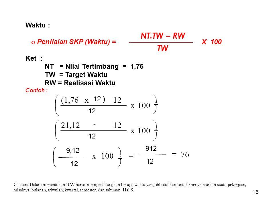 15 Waktu :  Penilaian SKP (Waktu) = X 100 Ket : NT = Nilai Tertimbang = 1,76 TW = Target Waktu RW = Realisasi Waktu Contoh : NT.TW – RW TW              100 x 12 9,12 = 12 912 = 76 x 12 - 21,12   100   x 12 - 12 ) x(1,76  Catatan: Dalam menentukan TW harus memperhitungkan berapa waktu yang dibutuhkan untuk menyelesaikan suatu pekerjaan, misalnya: bulanan, triwulan, kwartal, semester, dan tahunan_Hal.6.