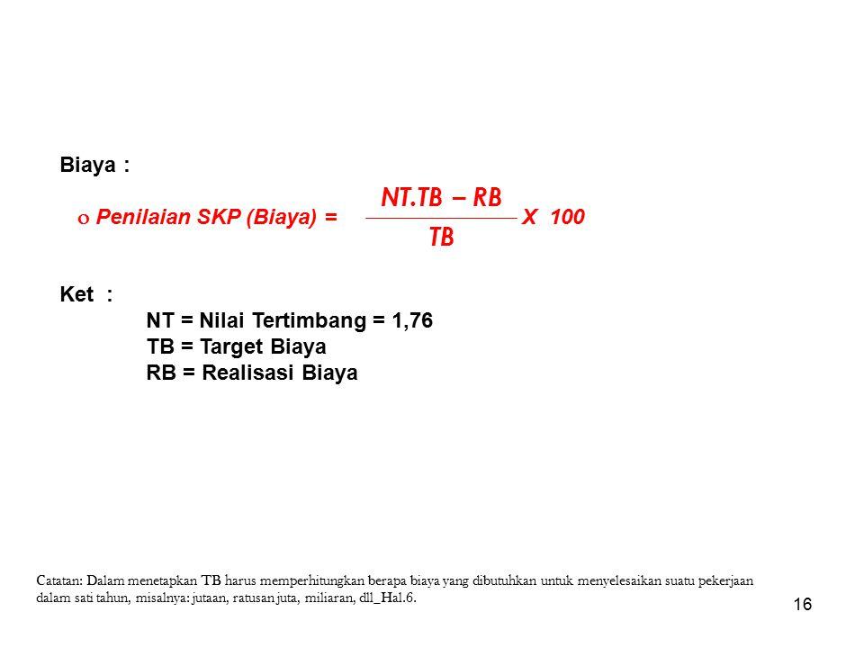 16 Biaya :  Penilaian SKP (Biaya) = X 100 Ket : NT = Nilai Tertimbang = 1,76 TB = Target Biaya RB = Realisasi Biaya NT.TB – RB TB Catatan: Dalam menetapkan TB harus memperhitungkan berapa biaya yang dibutuhkan untuk menyelesaikan suatu pekerjaan dalam sati tahun, misalnya: jutaan, ratusan juta, miliaran, dll_Hal.6.